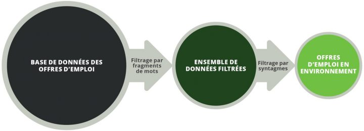 jpa french graphic 1
