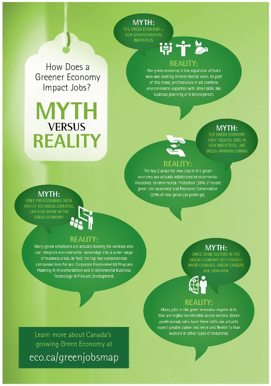 Green Economy Jobs: Myth vs. Fact - ECO Canada