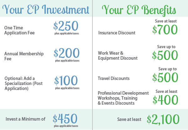how much does it cost to be a certified environmental professional EP